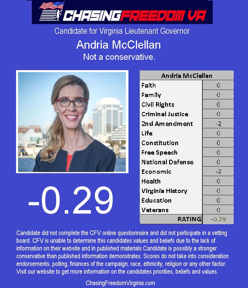 Andria McClellan (D)