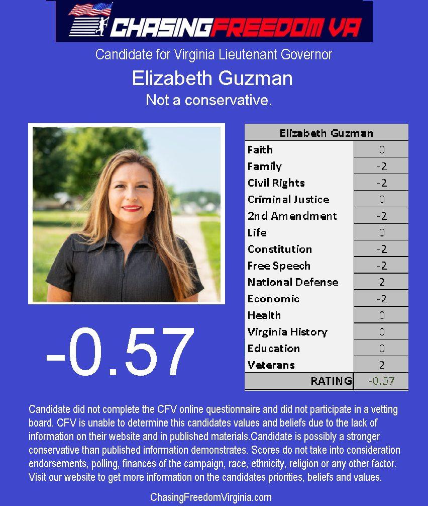 Elizabeth Guzman (D)