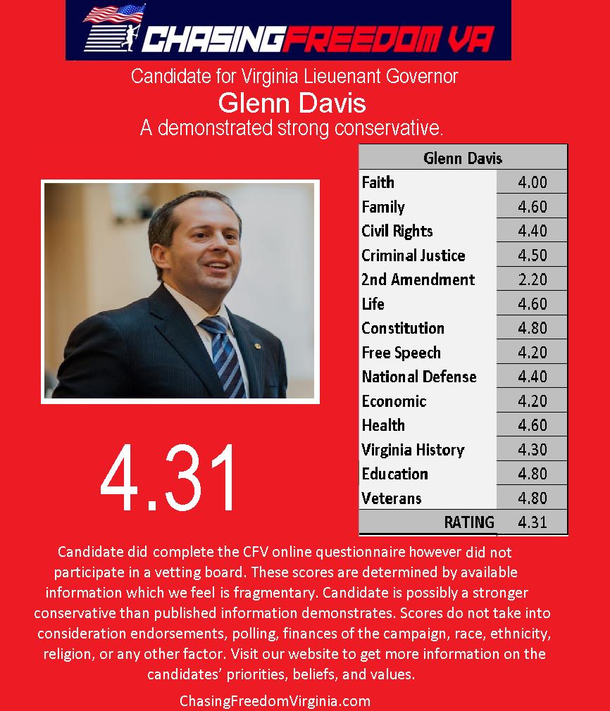 Glenn Davis (R)
