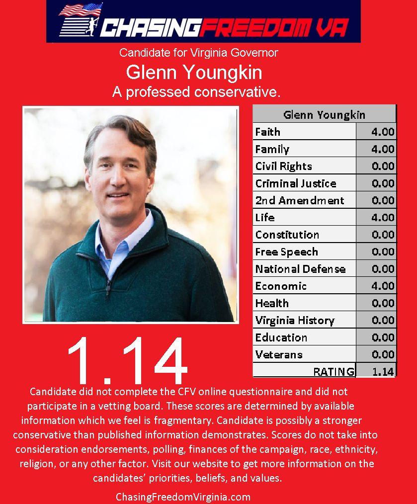 Glenn Youngkin (R)