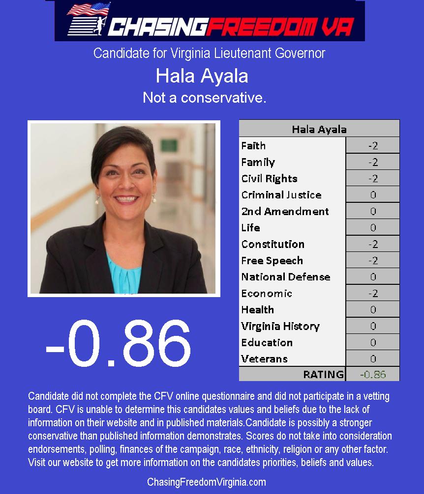 Hala Ayala (D)