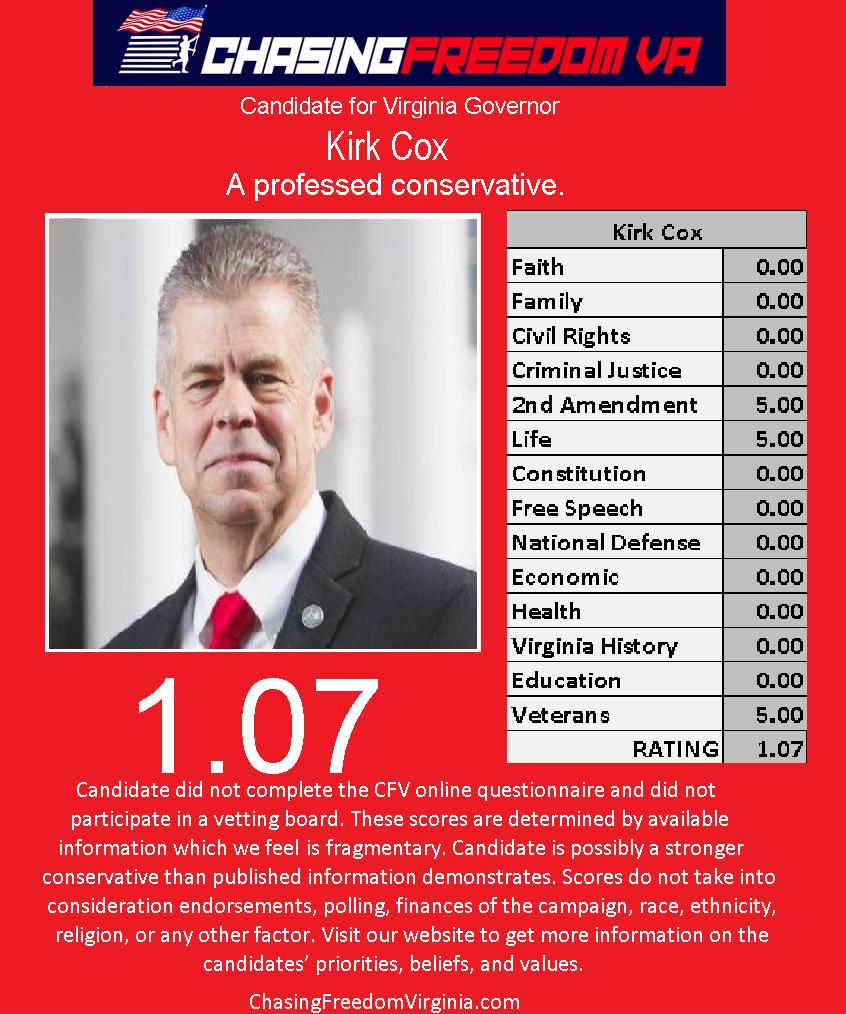 Kirk Cox (R)