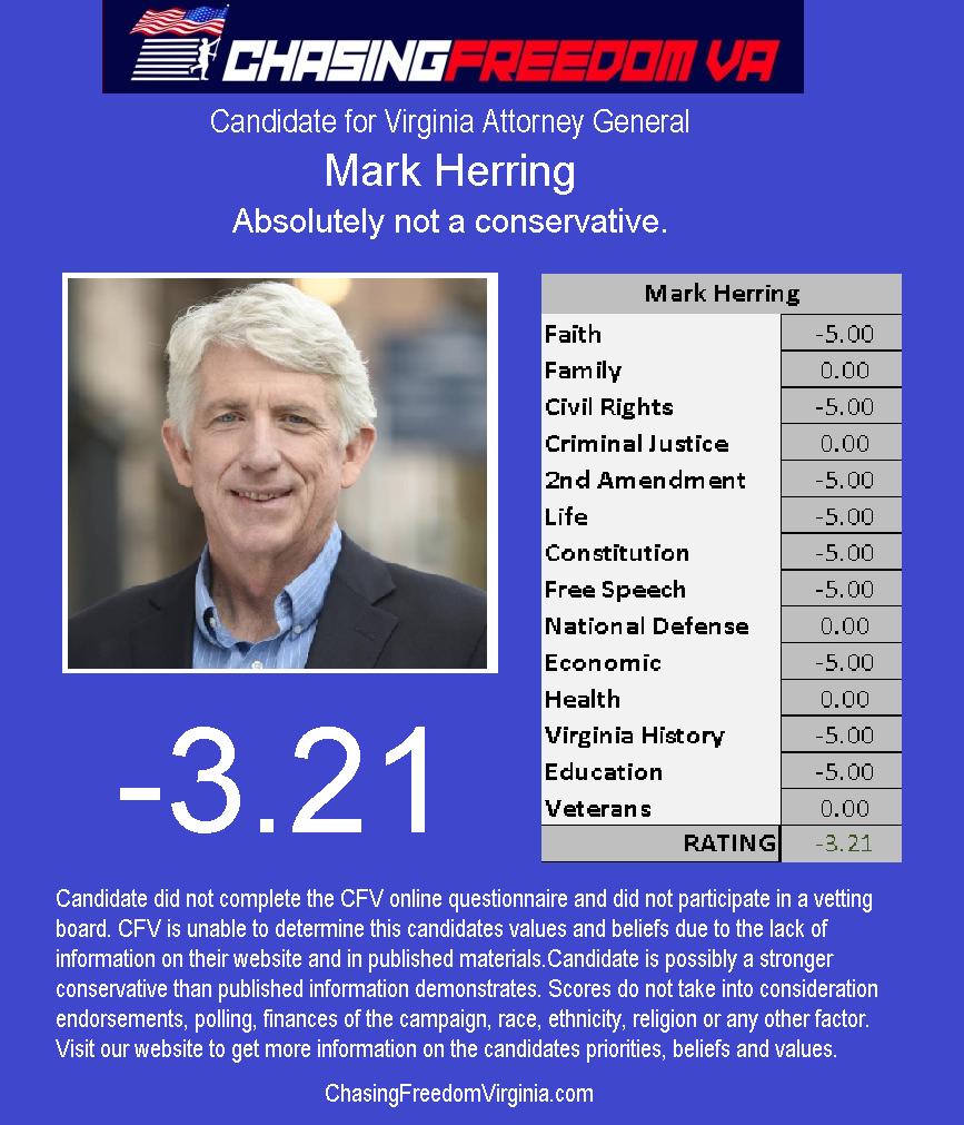 Mark Herring (D)