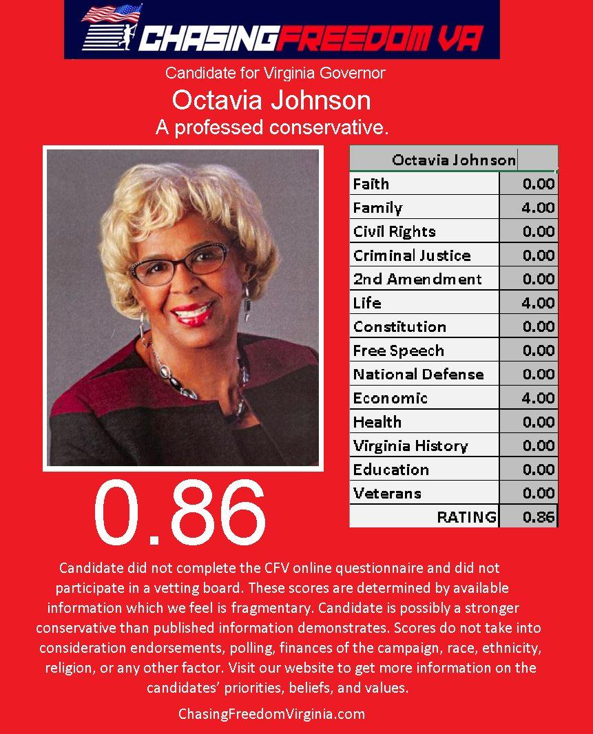 Octavia Johnson (R)