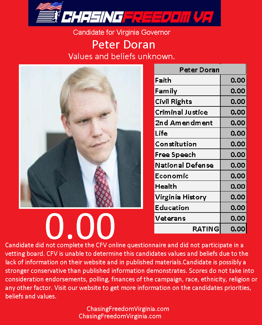 Peter Doran (R)