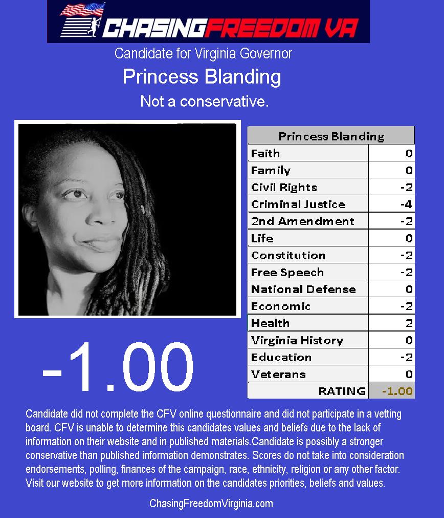 Princess Blanding (I)