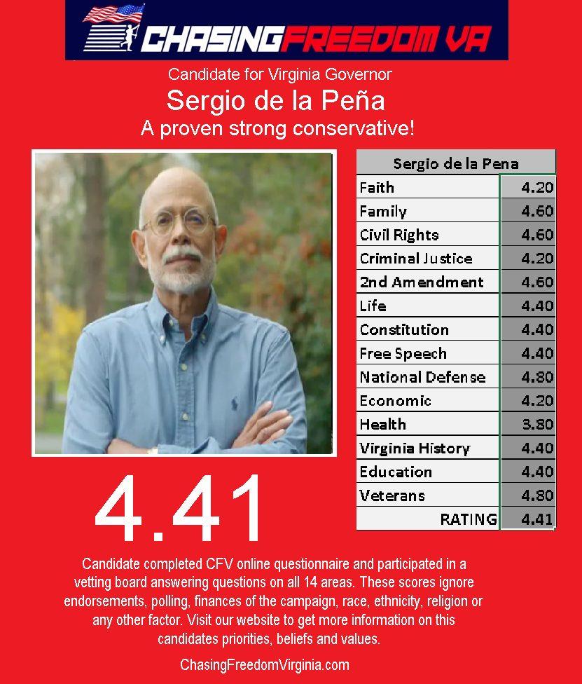 Sergio de la Pena (R)