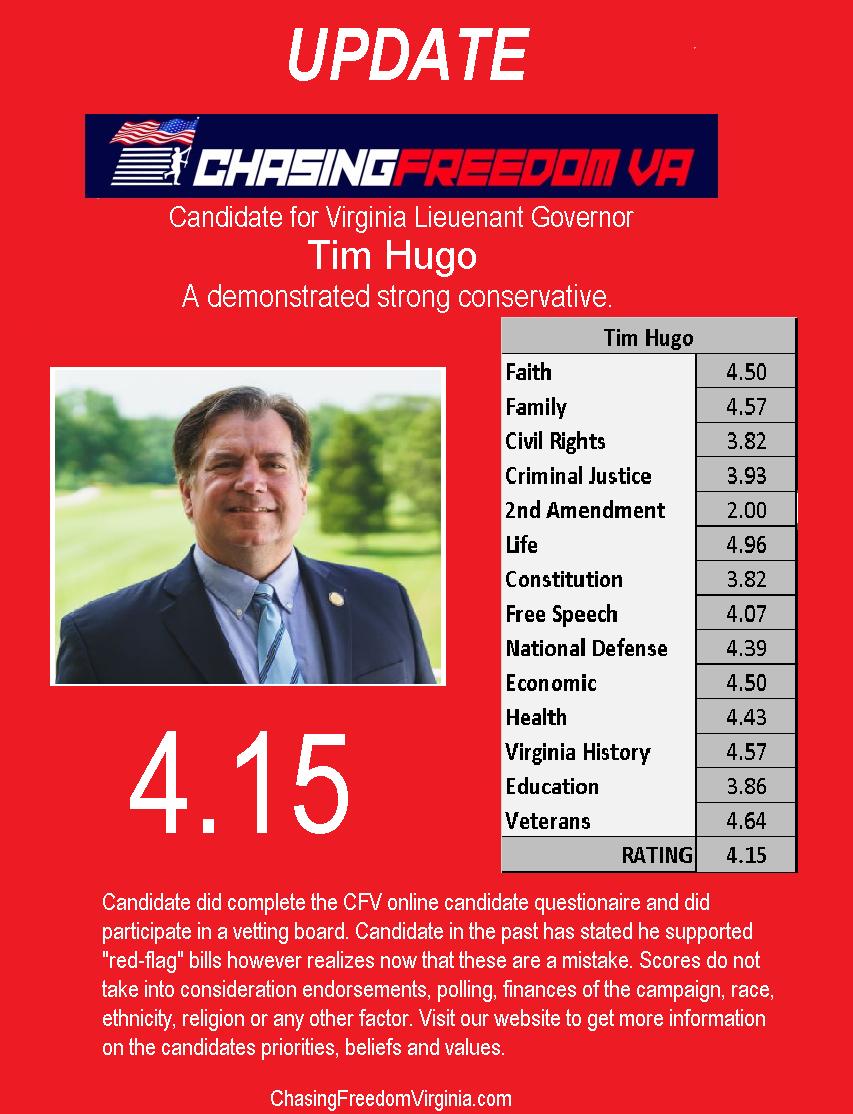 Tim Hugo (R)
