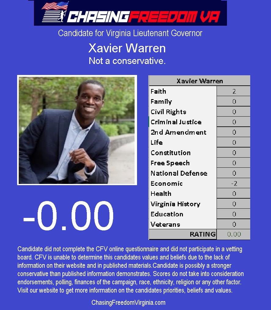 Xavier Warren (D)