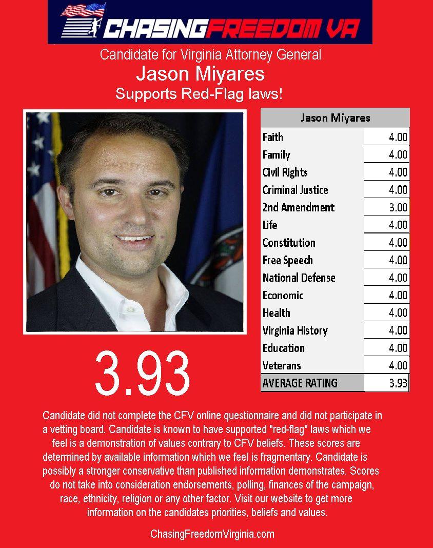 Jason Miyares (R)